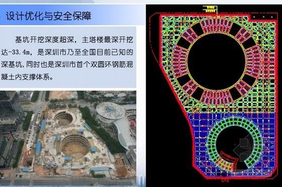 [广东]核心筒结构商业中心关键施工技术总结(附图丰富)