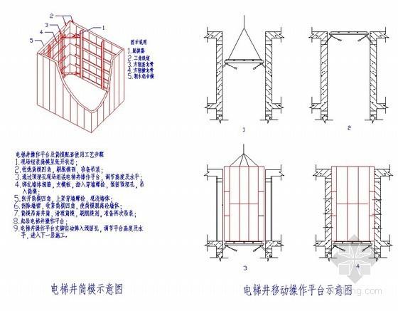 [山东]加气混凝土砌块住宅楼施工组织设计(剪力墙结构 脚手架计算书)