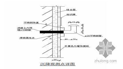 西安某教学楼定位测量放线施工方案