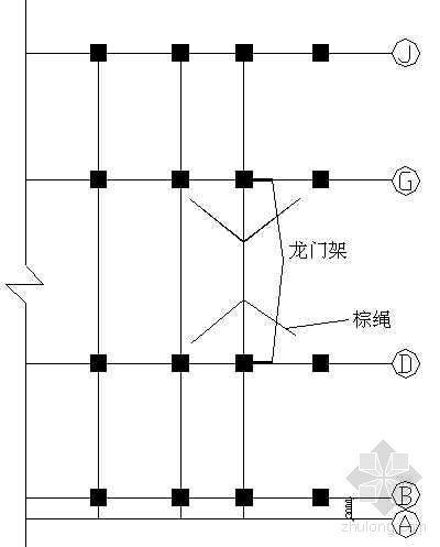 山东某屋盖工程龙门架吊装施工工法