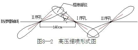 [广西]水电站施工组织设计(技术标)