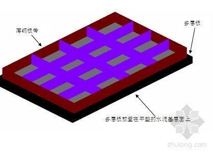 惠州市某钢筋混凝土框架厂房施工组织设计