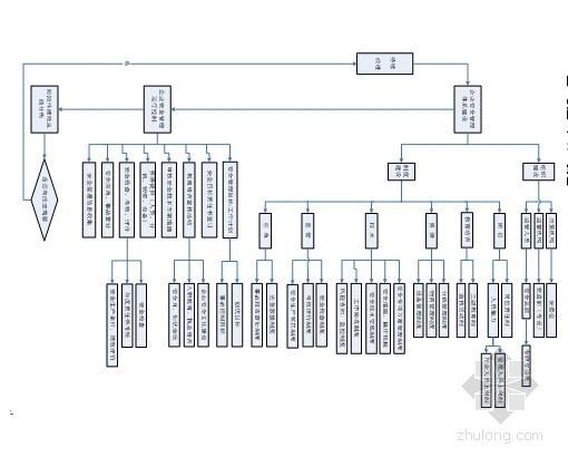 建筑工程施工安全生产管理手册(100余页)