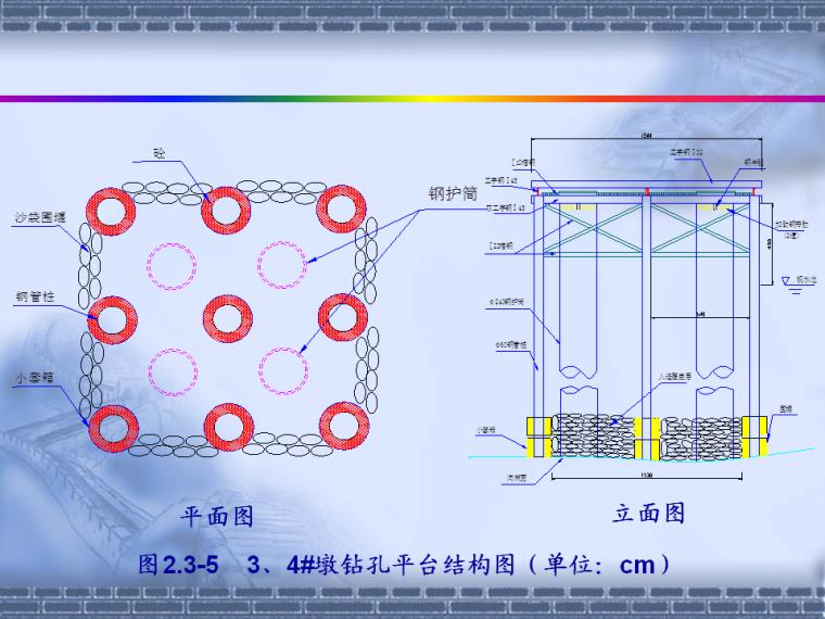 钻孔平台结构图.png