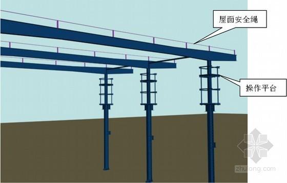 钢结构厂房工程安全环境管理及保证措施