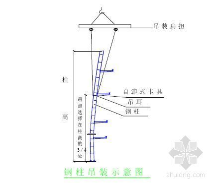 三维钢管混凝土结构施工工法(2006年)
