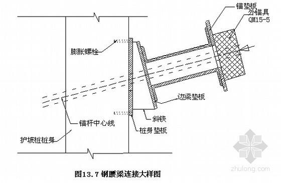 [广东]深基坑围护结构及土方开挖施工组织设计(投标)