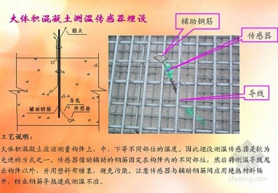 建筑工程施工图细部节点讲解说明PPT(附对照实图 300余页)