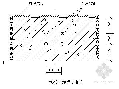 [深圳]高层住宅施工组织设计