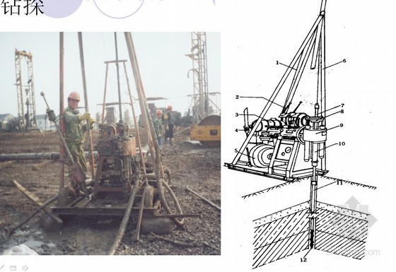 建筑工程地基土基本知识培训讲义