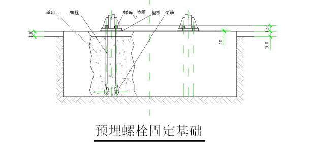 建设工程项目塔吊基础施工管桩及天然基础方案