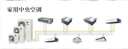 家用中央空调选择及安装注意事项