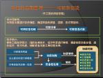 业主方项目管理概要(流程图)