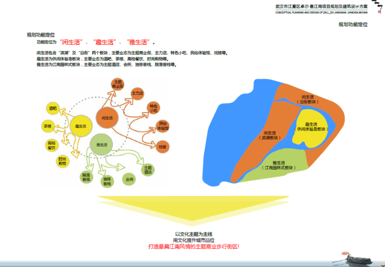 [湖北]武汉卓尔最江南项目设计方案