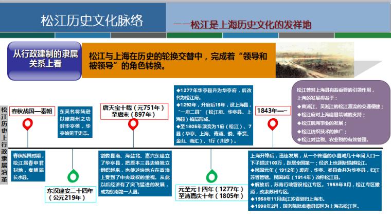 上海佘山文化商业中心项目景观设计(共29页)