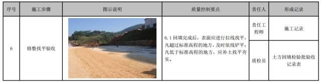 建筑工程施工工艺质量管理标准化指导手册_11