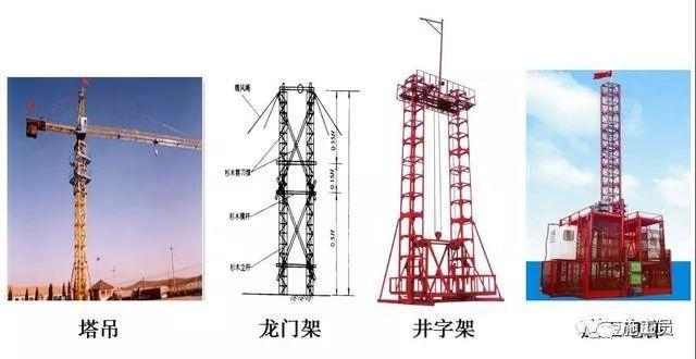 如何让建筑施工现场安全、高效地布置塔吊