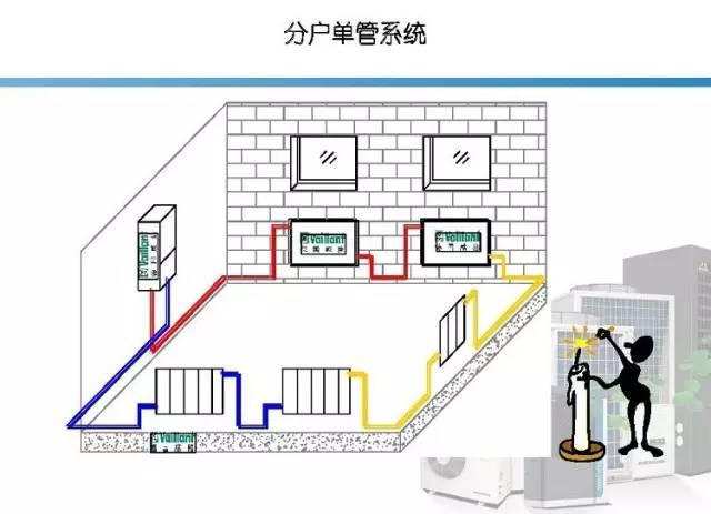 72页|空气源热泵地热系统组成及应用_42