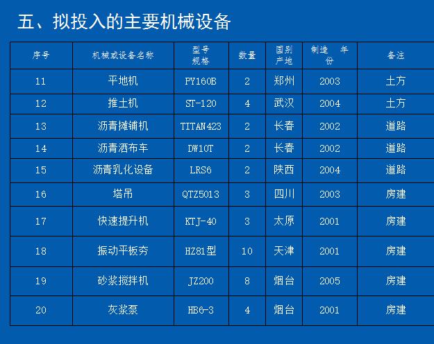 天津地铁工程轨道施工策划(19页)
