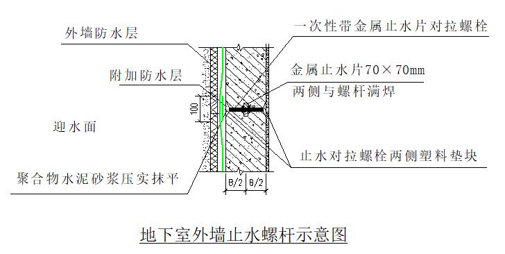 地下室防渗节点施工工艺_8
