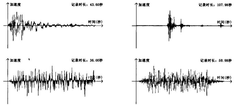 弹性、弹塑性动力时程分析方法中若干问题探讨_3