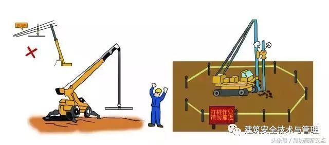 建筑施工安全规范图解,图文并茂,用作安全教育再合适不过!_18