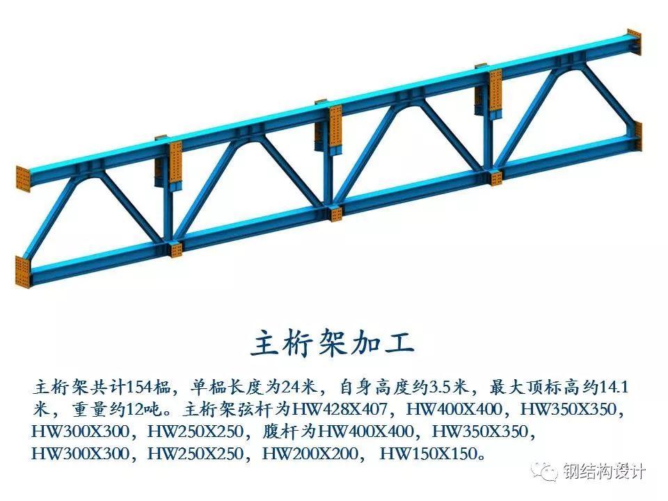 某厂房钢结构制作、安装方案(值得收藏)_24