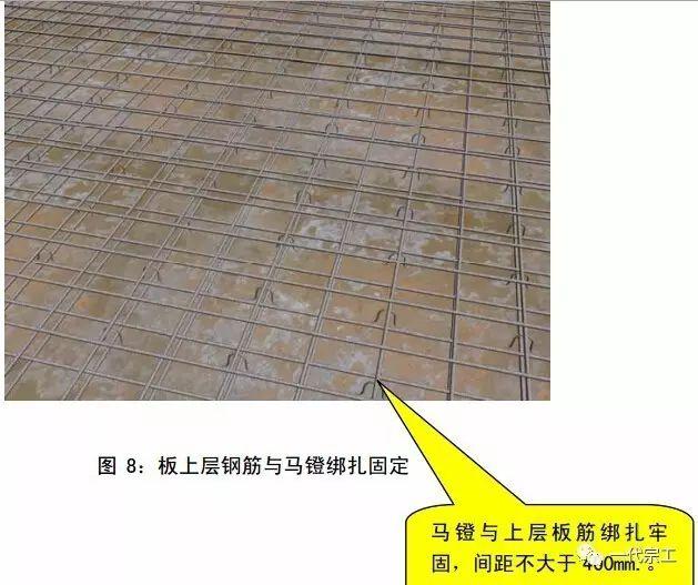 中建八局施工质量标准化图册(土建、安装、样板)_9
