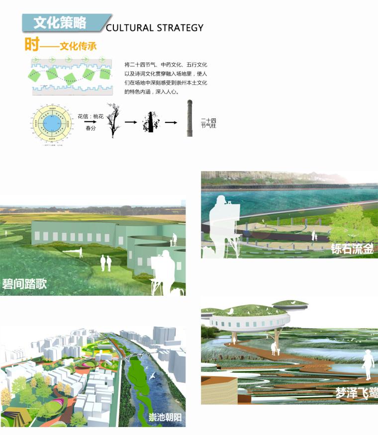 焕河计划——崇州西河滨河空间景观规划设计_8