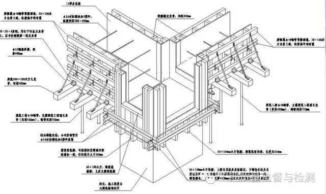 史上最全!模板+钢筋+混凝土施工图文解读,必须收藏!_7