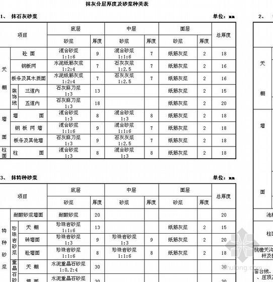 上海2000定额(土建、装饰)电子版