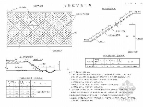 路基路面防护工程设计通用图