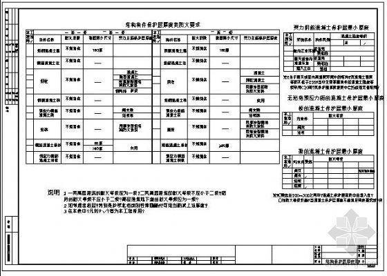 广东某院结构保护层厚度表