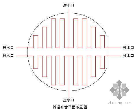 内蒙古某煤制烯烃项目煤仓大体积混凝土施工方案(低板厚2.8m)