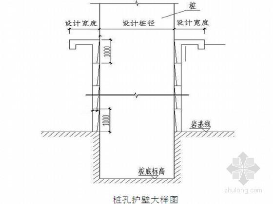 [湖南]公租房项目超深人工挖孔桩基础专项施工方案