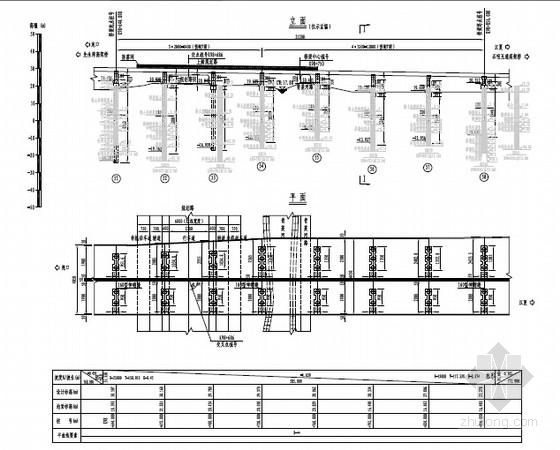 [湖北](3×28)m+(4×32)m 后张预应力混凝土T梁桥施工图88张(知名大院)