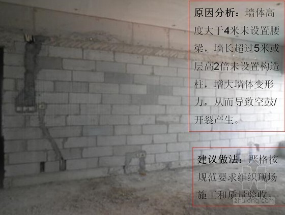 房建抹灰工程施工质量通病控制分析汇报(空鼓 开裂)