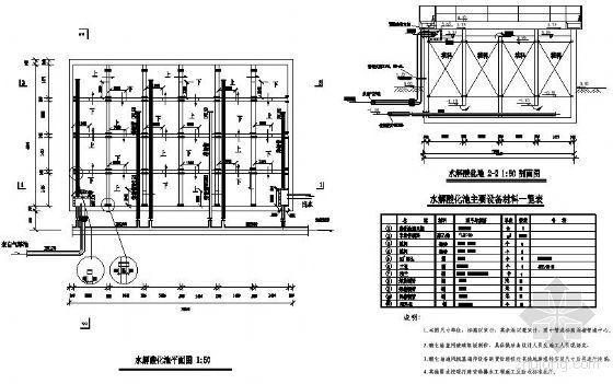水解酸化池设计图