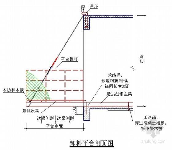 高层住宅外脚手架施工方案(悬挑式脚手架、钢管落地式脚手架)