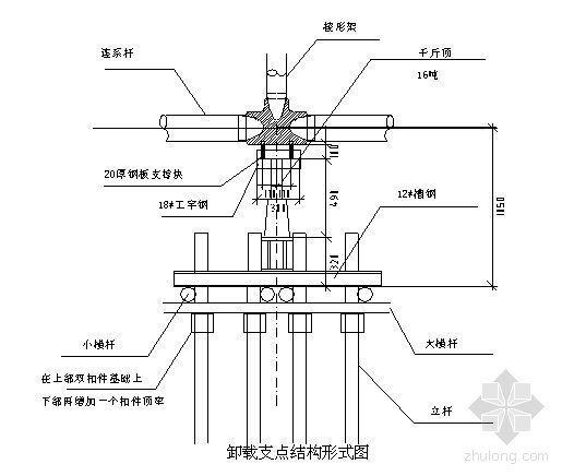 上海某展馆钢桁架结构卸载施工方案