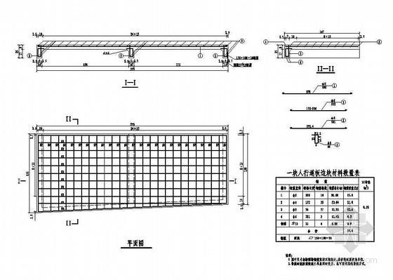 预制钢筋混凝土空心板桥人行道边板配筋节点详图设计