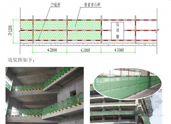 建筑工程施工现场视觉传达与标准化管理手册(附图较多)