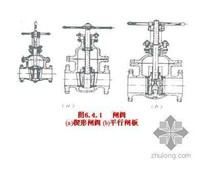 工业管道安装工程施工知识(PPT)
