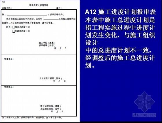 《建设工程监理规范》GB50319-2012宣贯解读