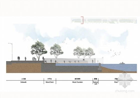 [广东]滨河生态公园景观概念设计方案