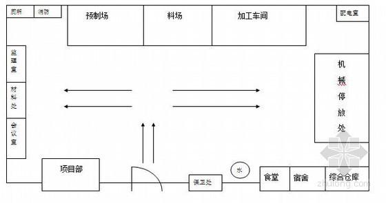 农田机井施工组织设计
