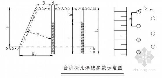 [贵州]路基石方爆破专项施工方案(中铁)