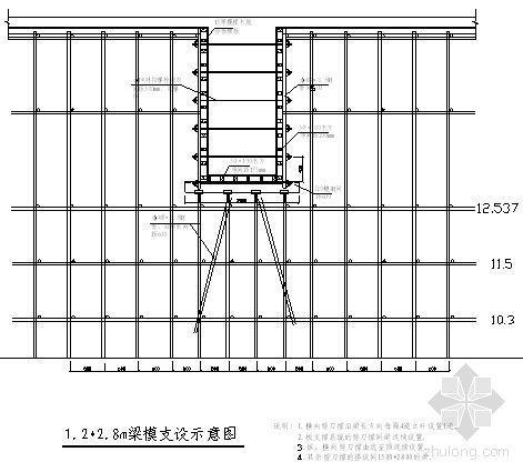 郑州某会展中心模板高支撑架体设计与施工总结