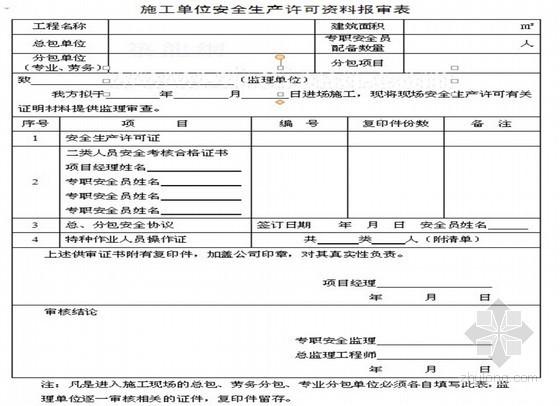 [上海]商业楼工程安全监理使用表格