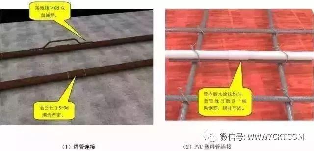 建筑电气设计|预留预埋及管道安装施工质量标准化做法!_7